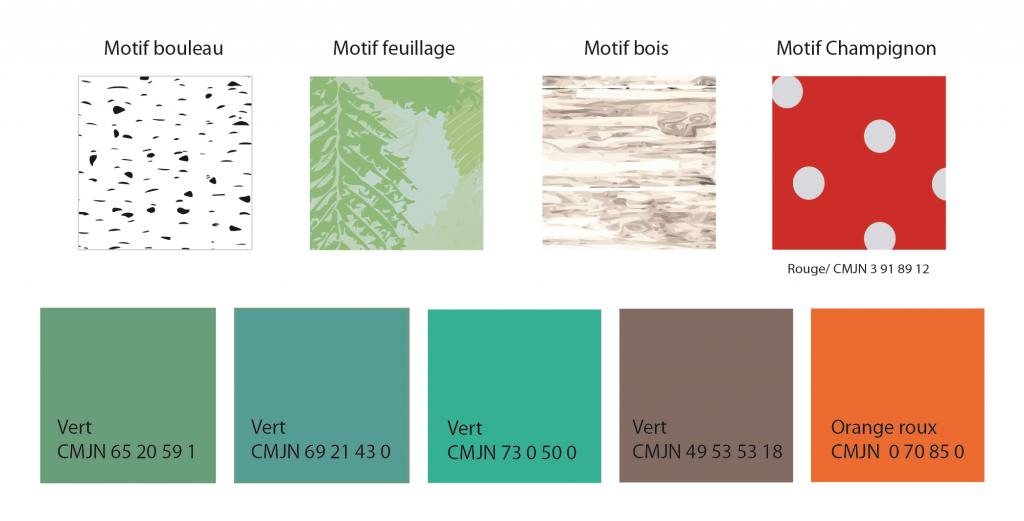 Décoration Thème Forêt - Nuancier thème dans les bois - Fêtes vous même
